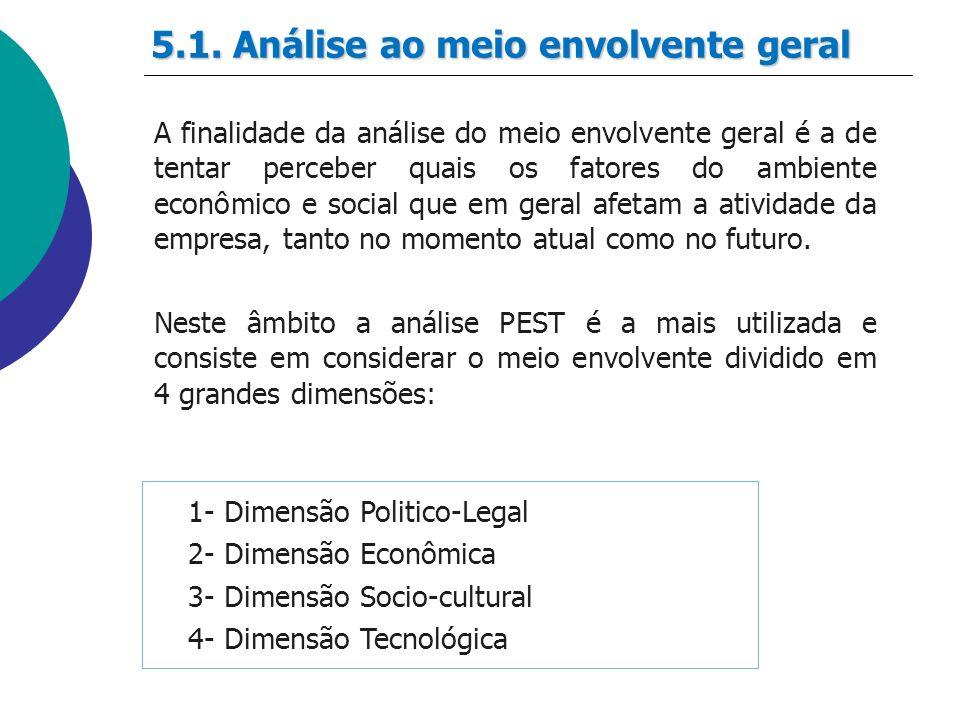 5.1. Análise ao meio envolvente geral A finalidade da análise do meio envolvente geral é a de tentar perceber quais os fatores do ambiente econômico e