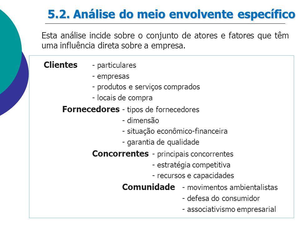 5.2. Análise do meio envolvente específico Esta análise incide sobre o conjunto de atores e fatores que têm uma influência direta sobre a empresa. Cli
