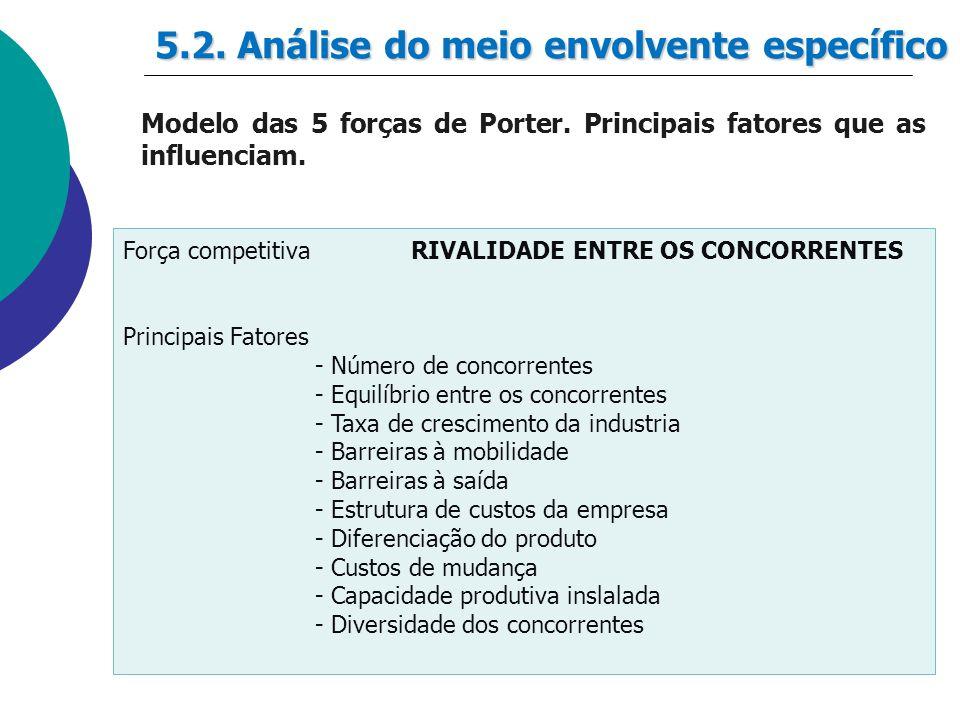 5.2. Análise do meio envolvente específico Modelo das 5 forças de Porter. Principais fatores que as influenciam. Força competitivaRIVALIDADE ENTRE OS