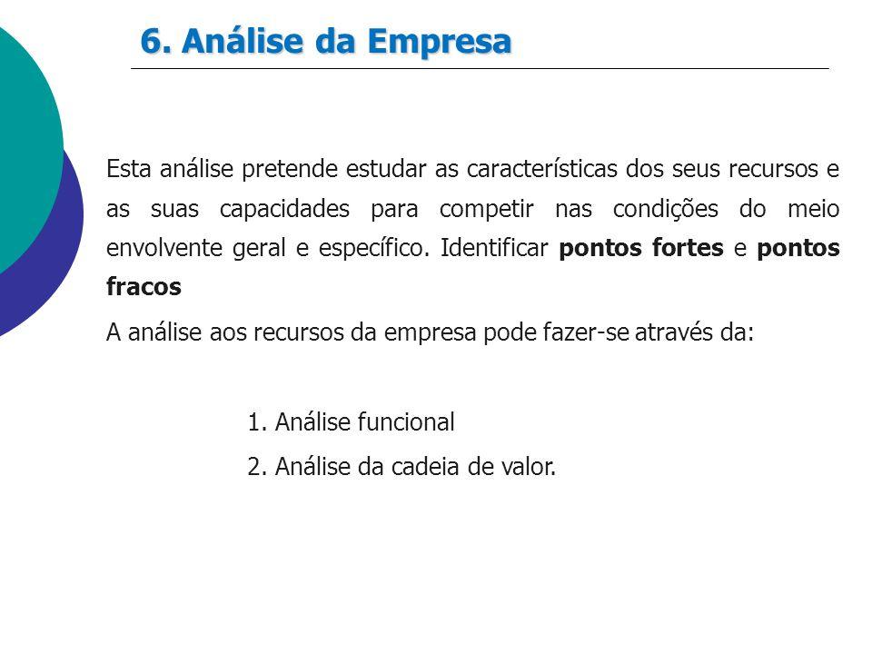 6. Análise da Empresa Esta análise pretende estudar as características dos seus recursos e as suas capacidades para competir nas condições do meio env