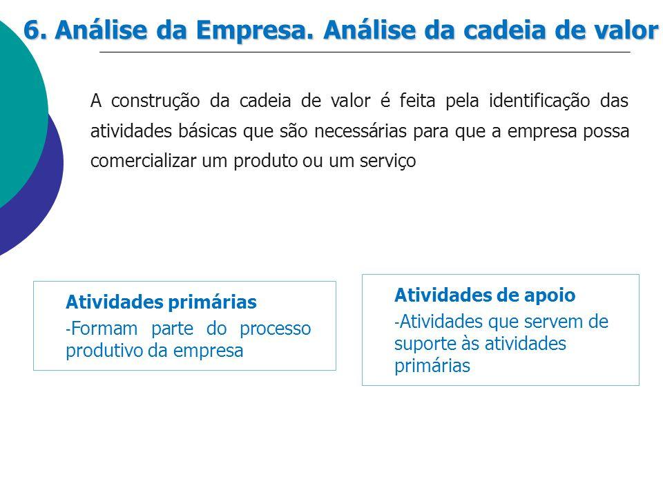 6. Análise da Empresa. Análise da cadeia de valor A construção da cadeia de valor é feita pela identificação das atividades básicas que são necessária
