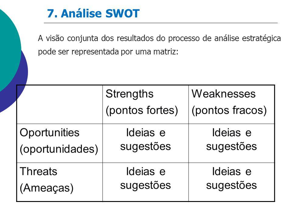 7. Análise SWOT A visão conjunta dos resultados do processo de análise estratégica pode ser representada por uma matriz: Strengths (pontos fortes) Wea