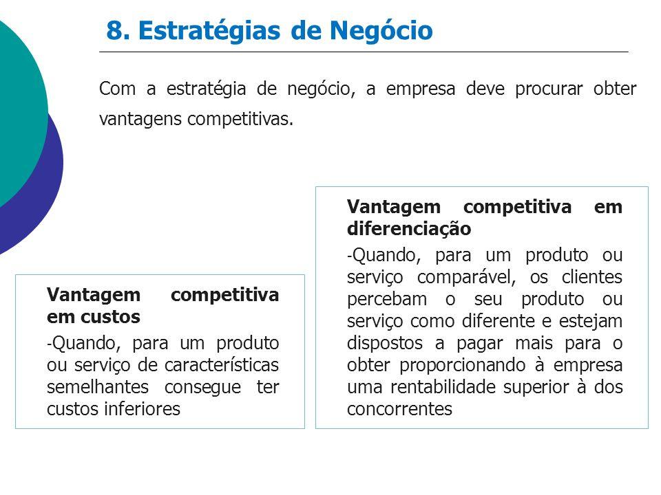 8. Estratégias de Negócio Com a estratégia de negócio, a empresa deve procurar obter vantagens competitivas. Vantagem competitiva em custos - Quando,