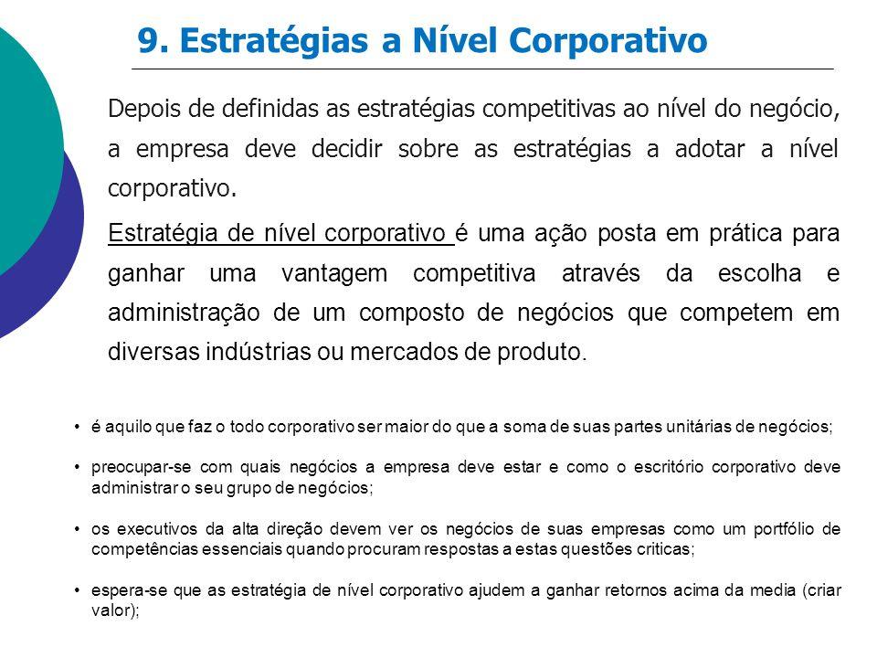 9. Estratégias a Nível Corporativo Depois de definidas as estratégias competitivas ao nível do negócio, a empresa deve decidir sobre as estratégias a