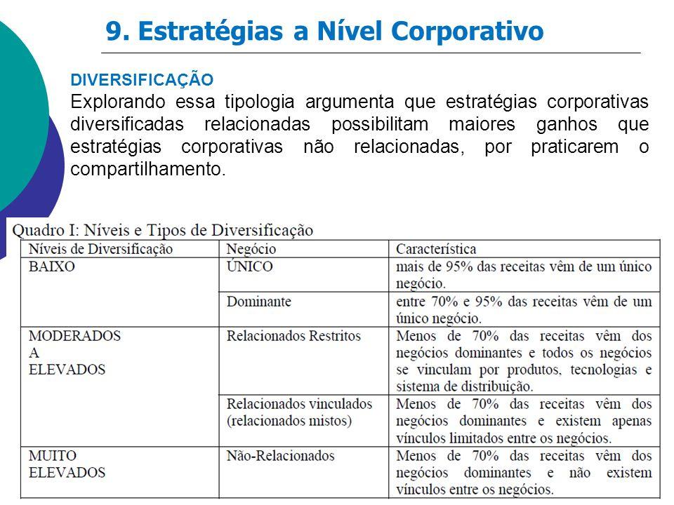 9. Estratégias a Nível Corporativo DIVERSIFICAÇÃO Explorando essa tipologia argumenta que estratégias corporativas diversificadas relacionadas possibi