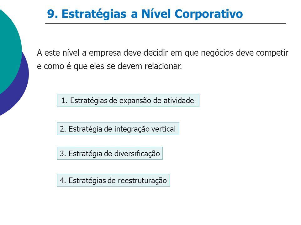 9. Estratégias a Nível Corporativo A este nível a empresa deve decidir em que negócios deve competir e como é que eles se devem relacionar. 1. Estraté