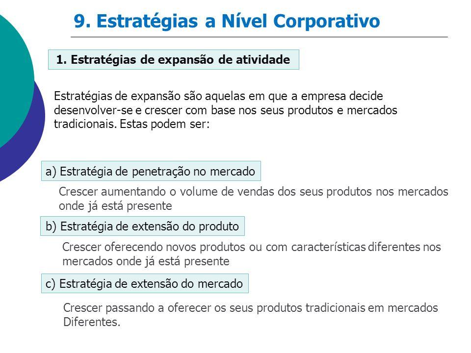 9. Estratégias a Nível Corporativo 1. Estratégias de expansão de atividade a) Estratégia de penetração no mercado b) Estratégia de extensão do produto