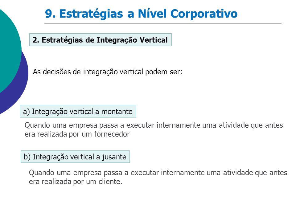 9. Estratégias a Nível Corporativo 2. Estratégias de Integração Vertical a) Integração vertical a montante b) Integração vertical a jusante As decisõe
