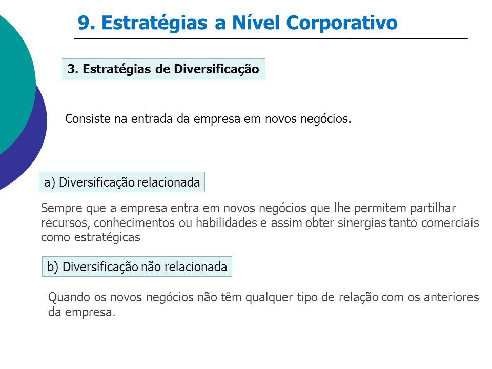 9. Estratégias a Nível Corporativo 3. Estratégias de Diversificação a) Diversificação relacionada b) Diversificação não relacionada Consiste na entrad