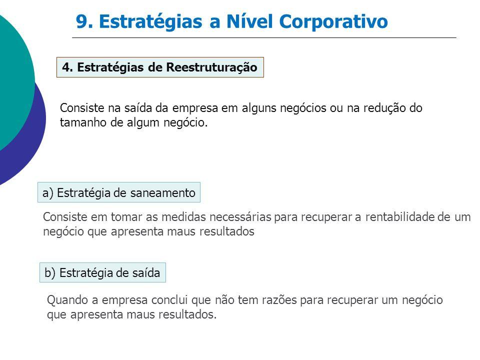 9. Estratégias a Nível Corporativo 4. Estratégias de Reestruturação a) Estratégia de saneamento b) Estratégia de saída Consiste na saída da empresa em