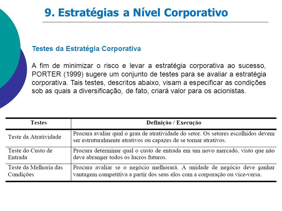 9. Estratégias a Nível Corporativo Testes da Estratégia Corporativa A fim de minimizar o risco e levar a estratégia corporativa ao sucesso, PORTER (19
