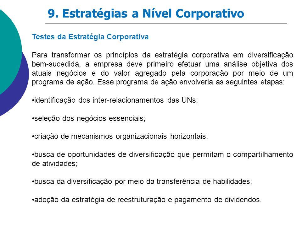 9. Estratégias a Nível Corporativo Testes da Estratégia Corporativa Para transformar os princípios da estratégia corporativa em diversificação bem-suc