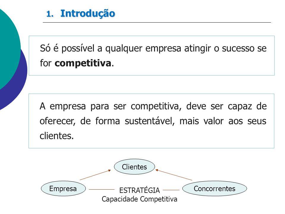 Só é possível a qualquer empresa atingir o sucesso se for competitiva. 1. Introdução A empresa para ser competitiva, deve ser capaz de oferecer, de fo