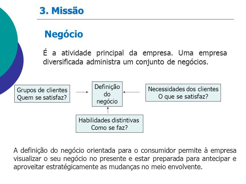Negócio 3. Missão É a atividade principal da empresa. Uma empresa diversificada administra um conjunto de negócios. Definição do negócio Grupos de cli