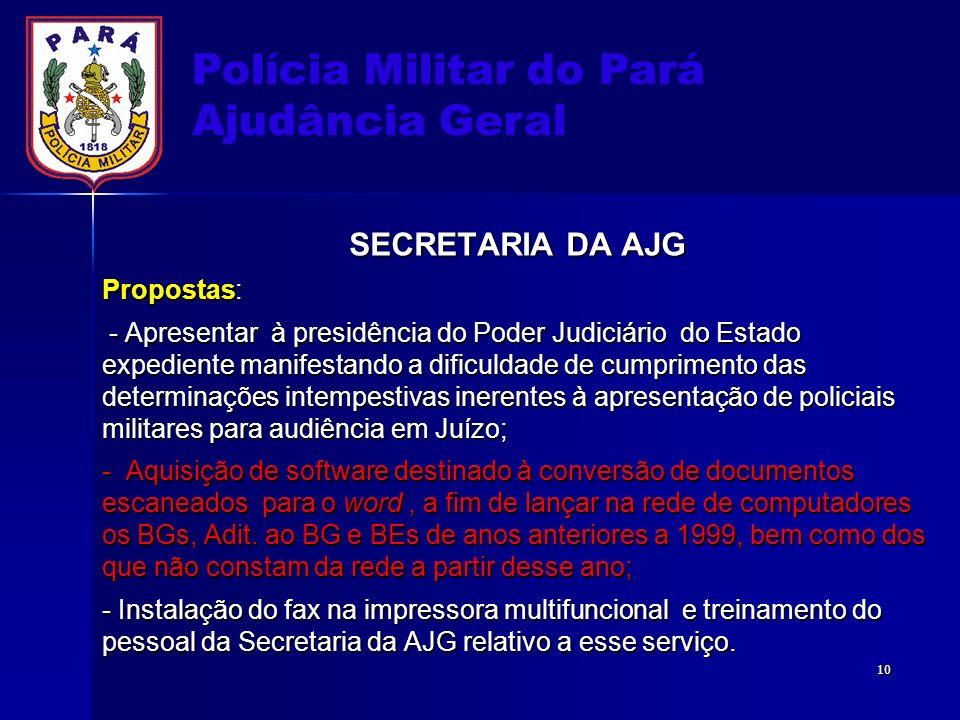 Polícia Militar do Pará Ajudância Geral SECRETARIA DA AJG Propostas: - Apresentar à presidência do Poder Judiciário do Estado expediente manifestando