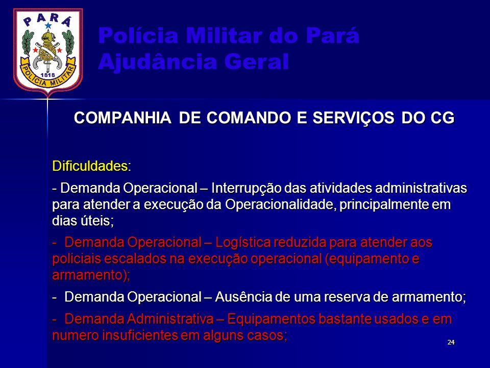 Polícia Militar do Pará Ajudância Geral COMPANHIA DE COMANDO E SERVIÇOS DO CG Dificuldades: - Demanda Operacional – Interrupção das atividades adminis