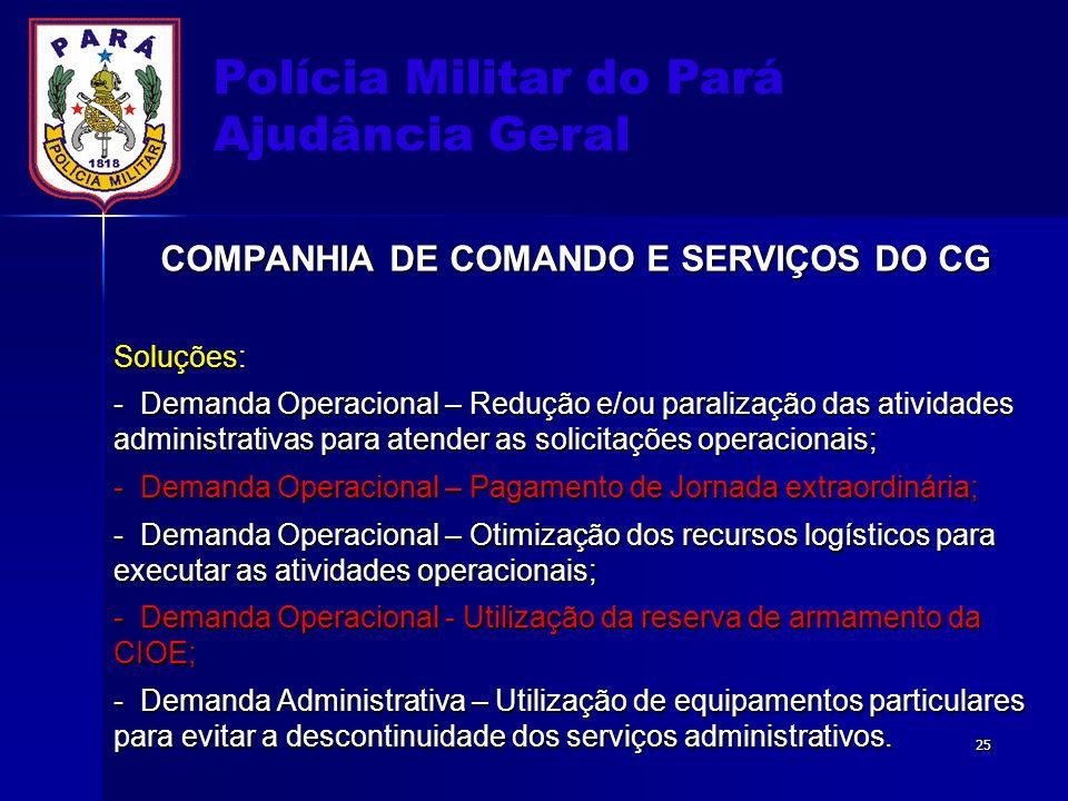 Polícia Militar do Pará Ajudância Geral COMPANHIA DE COMANDO E SERVIÇOS DO CG Soluções: - Demanda Operacional – Redução e/ou paralização das atividade