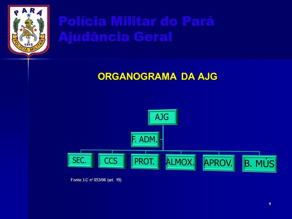 Polícia Militar do Pará Ajudância Geral SERVIÇOS: SERVIÇOS: DIFICULDADES: DIFICULDADES: SOLUÇÕES: SOLUÇÕES: PROPOSTAS: PROPOSTAS: 5