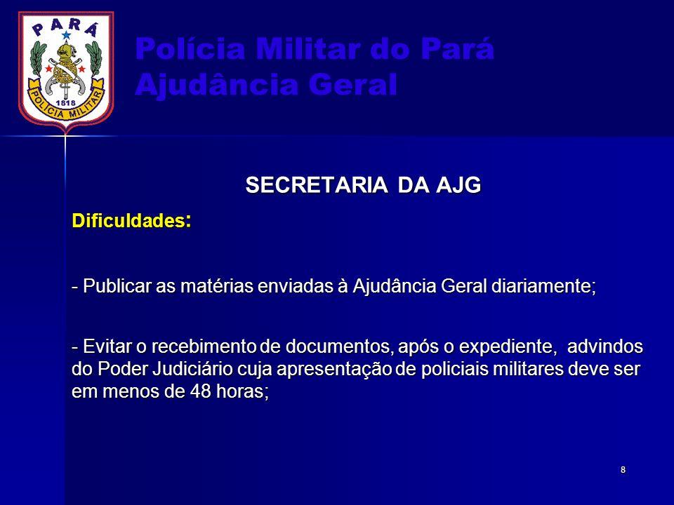 Polícia Militar do Pará Ajudância Geral SECRETARIA DA AJG Dificuldades : - Publicar as matérias enviadas à Ajudância Geral diariamente; - Evitar o rec