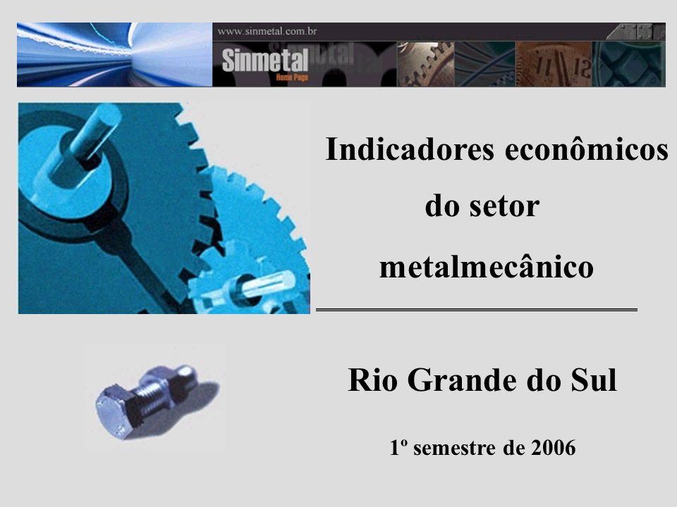 do setor metalmecânico Indicadores econômicos Rio Grande do Sul 1º semestre de 2006