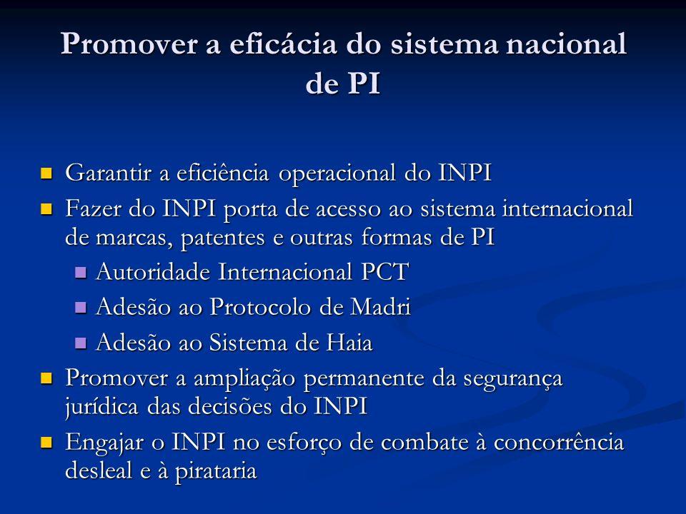 Promover a eficácia do sistema nacional de PI Garantir a eficiência operacional do INPI Garantir a eficiência operacional do INPI Fazer do INPI porta de acesso ao sistema internacional de marcas, patentes e outras formas de PI Fazer do INPI porta de acesso ao sistema internacional de marcas, patentes e outras formas de PI Autoridade Internacional PCT Autoridade Internacional PCT Adesão ao Protocolo de Madri Adesão ao Protocolo de Madri Adesão ao Sistema de Haia Adesão ao Sistema de Haia Promover a ampliação permanente da segurança jurídica das decisões do INPI Promover a ampliação permanente da segurança jurídica das decisões do INPI Engajar o INPI no esforço de combate à concorrência desleal e à pirataria Engajar o INPI no esforço de combate à concorrência desleal e à pirataria