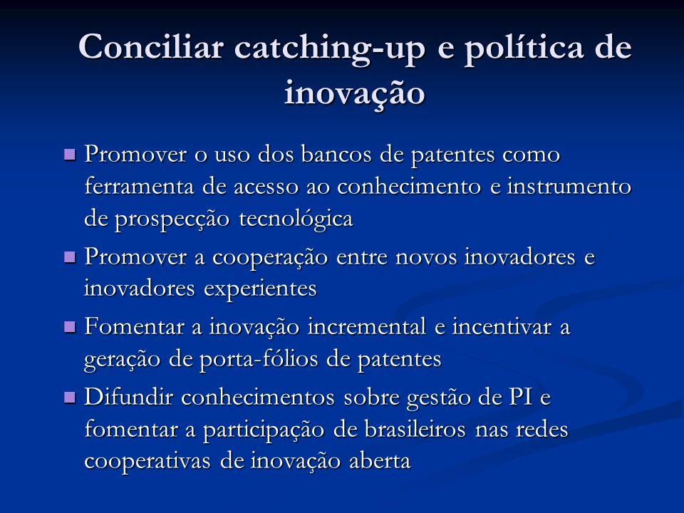 Conciliar catching-up e política de inovação Promover o uso dos bancos de patentes como ferramenta de acesso ao conhecimento e instrumento de prospecção tecnológica Promover o uso dos bancos de patentes como ferramenta de acesso ao conhecimento e instrumento de prospecção tecnológica Promover a cooperação entre novos inovadores e inovadores experientes Promover a cooperação entre novos inovadores e inovadores experientes Fomentar a inovação incremental e incentivar a geração de porta-fólios de patentes Fomentar a inovação incremental e incentivar a geração de porta-fólios de patentes Difundir conhecimentos sobre gestão de PI e fomentar a participação de brasileiros nas redes cooperativas de inovação aberta Difundir conhecimentos sobre gestão de PI e fomentar a participação de brasileiros nas redes cooperativas de inovação aberta