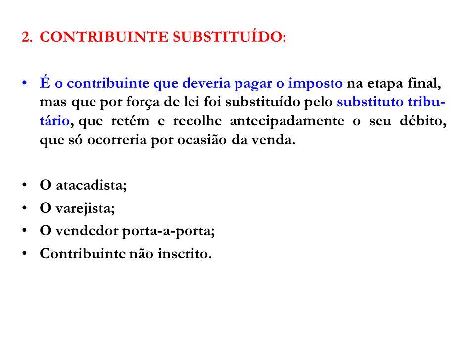 COMO CALCULAR A SUBSTITUIÇÃO TRIBUTÁRIA POR EMPRESA DO SIMPLES NACIONAL A VIGORAR A PARTIR DE 01.08.2009 Ver: art.