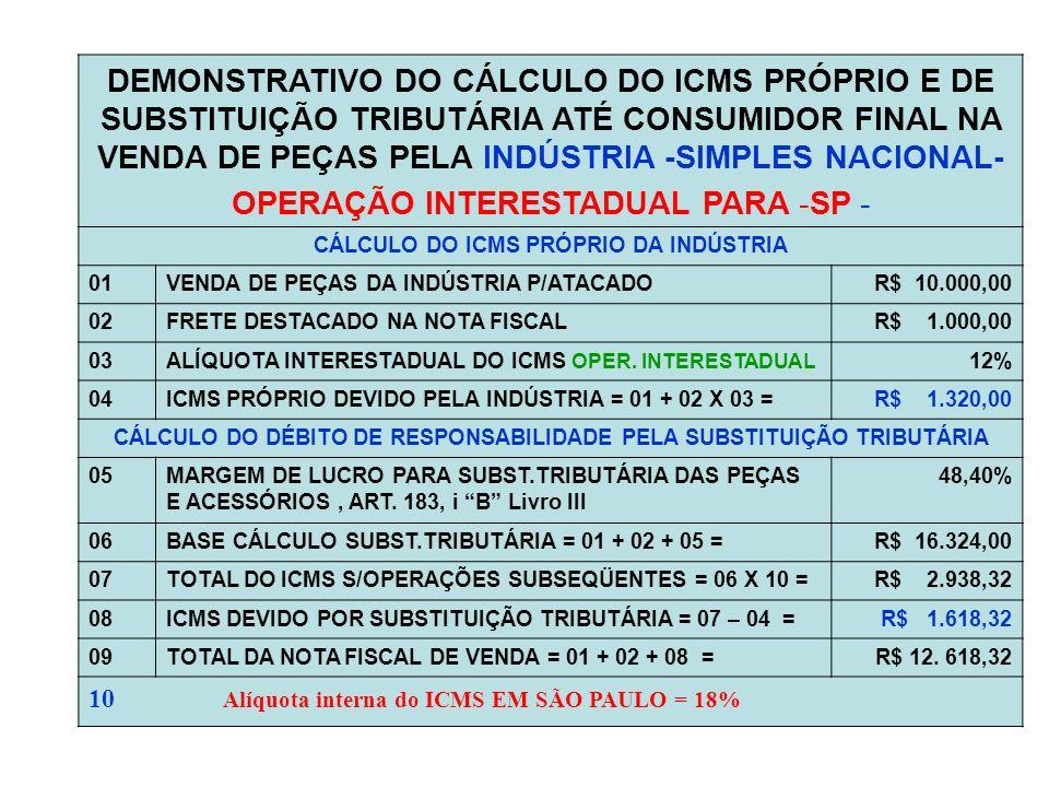 OPERAÇÃO INTERESTADUAL – indústria - SIMPLES NACIONAL - RS PARA SÃO PAULO – O CONTRIBUINTE SUBSTITUTO DEVERÁ COLOCAR O VALOR DO ICMS PRÓPRIO = R$ 1.320,00 = 11.000,00 X 12% XXXXXXXXXX 16.324,00 1.000,00 1.618,32 12.618,32 11.000,00 CAPACETES 010pça10 1.00010000,0 1710 6.401