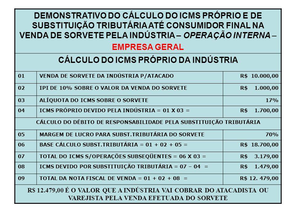 MODELO NOTA FISCAL – EMPRESA GERAL SUBSTITUIÇÃO TRIBUTÁRIA- INDÚSTRIA 10.000,001.700,00 18.700,001.479,00 10.000,00 12.479,001.000,00 SORVETE 101.000,00 5.401 CXA.