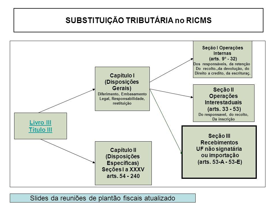 ESTADOS COM SUBSTITUIÇÃO TRIBUTÁRIA COM RS GRUPO DE PRODUTOSDO RS P/OUTROS ESTADOS.
