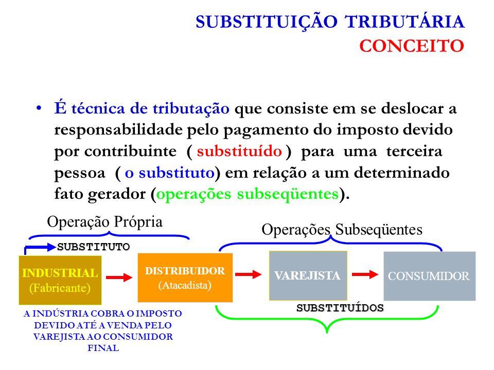 OBJETIVOS DA SUBSTITUIÇÃO TRIBUTÁRIA 1.Antecipar receitas e evitar a sonegação; 2.Concentrar a arrecadação em grandes empresas; 3.Instrumento de arrecadação de tributos prático e eficiente; 4.Simplificar a fiscalização, menos empresas para serem fiscalizadas; 5.Facilitar o cumprimento das obrigações por parte do contribuinte; 6.Atua com base na tutela do interesse público.