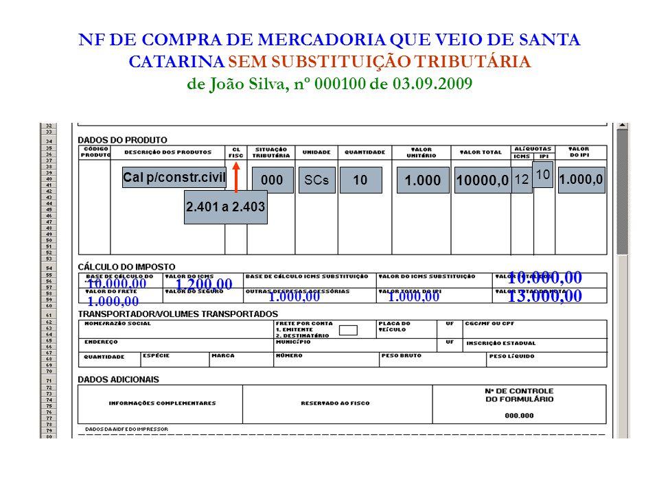 COMO emitir NF p/ calcular o débito de responsabilidade pela Entrada de Mercadoria SEM ST vinda de SC, ref.