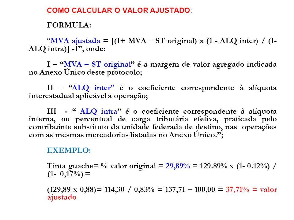 NOTA FISCAL ELETRÔNICA NFs Modelos 1 e 1A