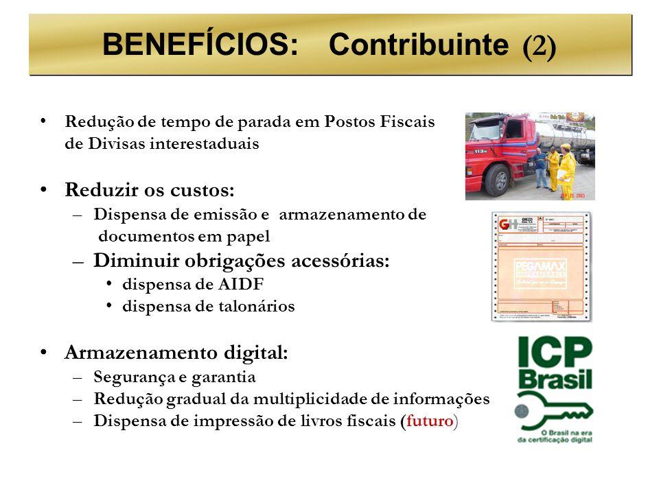 BENEFÍCIOS: Contribuintes (3) Diminuir custos de armazenamento De documentos fiscais