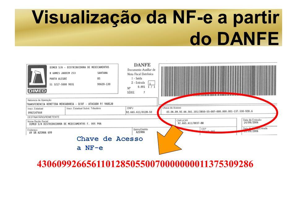 DANFE – Documento Auxiliar da NF Eletrônica art.