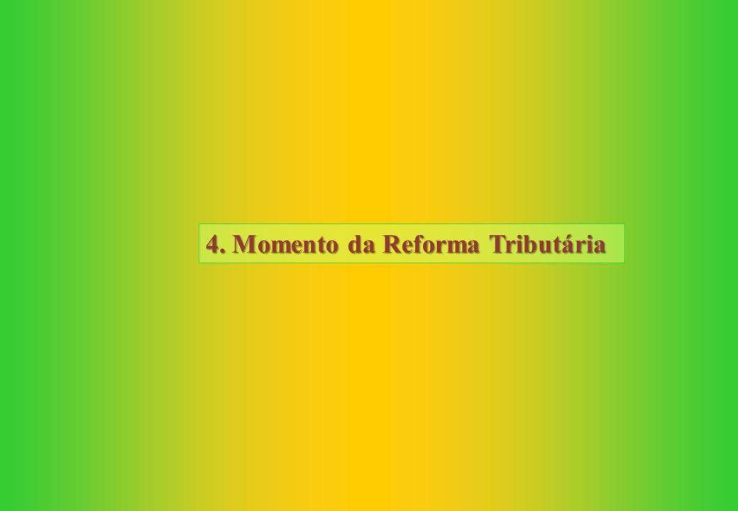 4. Momento da Reforma Tributária