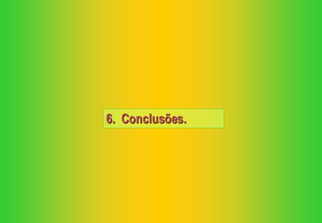 6. Conclusões.