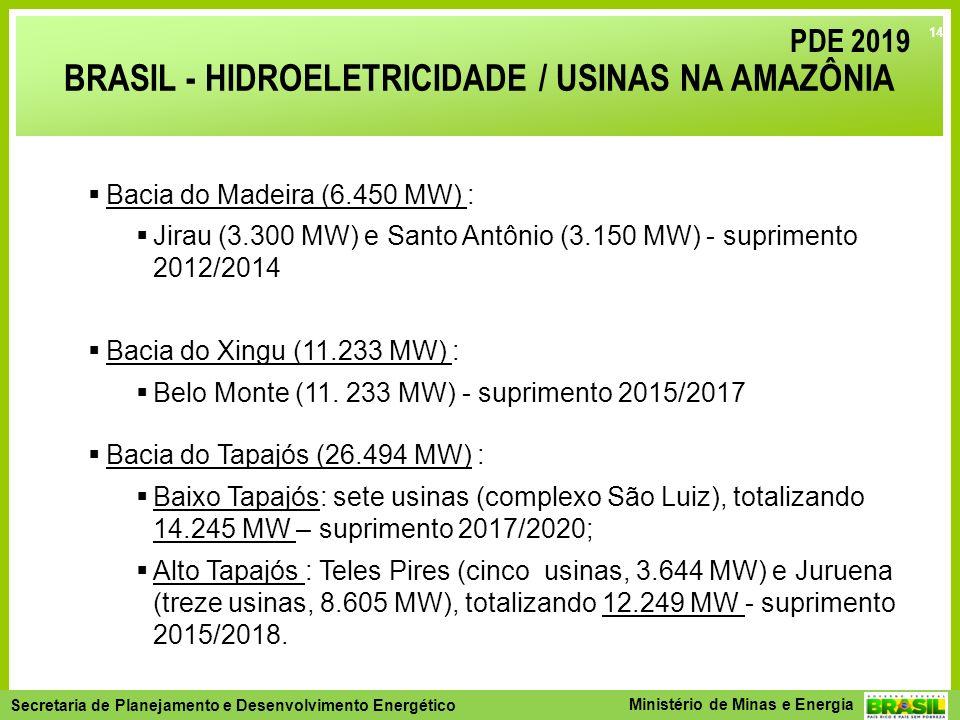 Secretaria de Planejamento e Desenvolvimento Energético - SPE Secretaria de Planejamento e Desenvolvimento Energético Ministério de Minas e Energia BRASIL - HIDROELETRICIDADE / USINAS NA AMAZÔNIA Bacia do Madeira (6.450 MW) : Jirau (3.300 MW) e Santo Antônio (3.150 MW) - suprimento 2012/2014 Bacia do Xingu (11.233 MW) : Belo Monte (11.