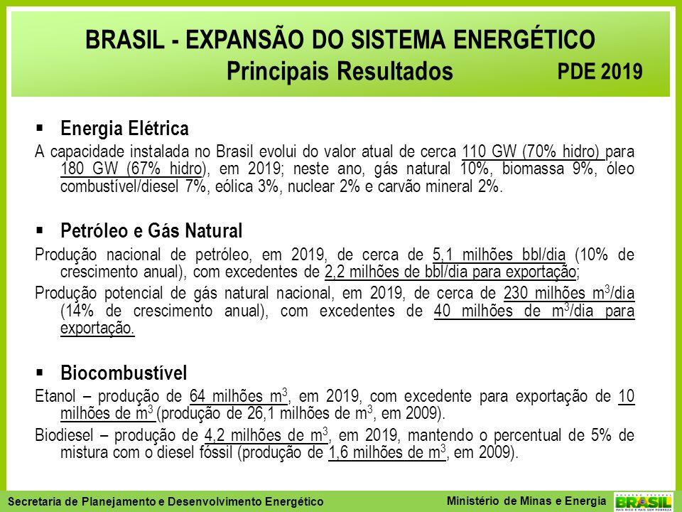 Secretaria de Planejamento e Desenvolvimento Energético - SPE Secretaria de Planejamento e Desenvolvimento Energético Ministério de Minas e Energia BRASIL - EXPANSÃO DO SISTEMA ENERGÉTICO Principais Resultados Energia Elétrica A capacidade instalada no Brasil evolui do valor atual de cerca 110 GW (70% hidro) para 180 GW (67% hidro), em 2019; neste ano, gás natural 10%, biomassa 9%, óleo combustível/diesel 7%, eólica 3%, nuclear 2% e carvão mineral 2%.