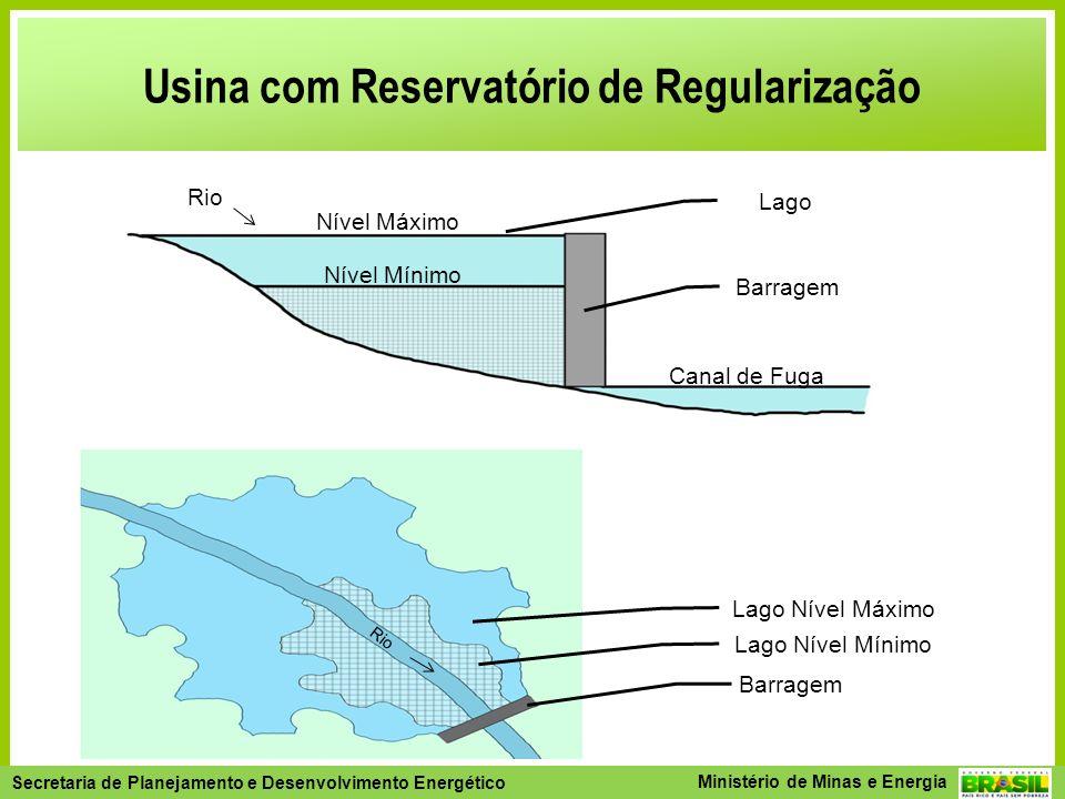 Secretaria de Planejamento e Desenvolvimento Energético - SPE Secretaria de Planejamento e Desenvolvimento Energético Ministério de Minas e Energia Rio Barragem Nível Mínimo Nível Máximo Lago Usina com Reservatório de Regularização Rio Barragem Lago Nível Mínimo Lago Nível Máximo Canal de Fuga