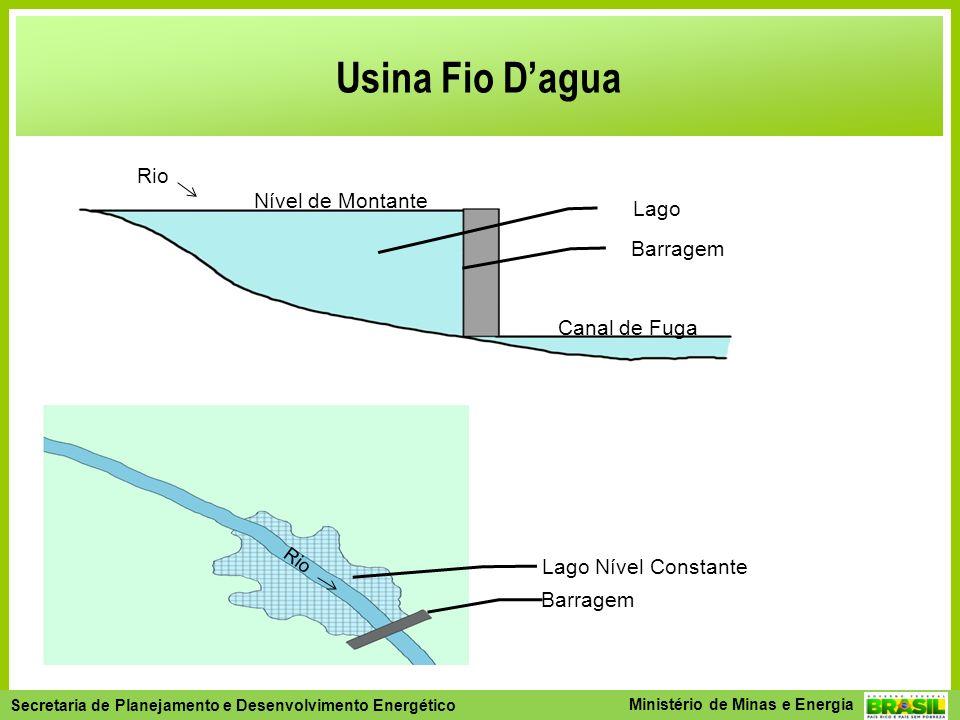 Secretaria de Planejamento e Desenvolvimento Energético - SPE Secretaria de Planejamento e Desenvolvimento Energético Ministério de Minas e Energia Barragem Rio Nível de Montante Lago Usina Fio Dagua Rio Barragem Lago Nível Constante Canal de Fuga