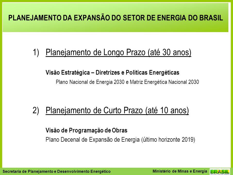 Secretaria de Planejamento e Desenvolvimento Energético - SPE Secretaria de Planejamento e Desenvolvimento Energético Ministério de Minas e Energia PLANEJAMENTO DA EXPANSÃO DO SETOR DE ENERGIA DO BRASIL 1)Planejamento de Longo Prazo (até 30 anos) Visão Estratégica – Diretrizes e Políticas Energéticas Plano Nacional de Energia 2030 e Matriz Energética Nacional 2030 2)Planejamento de Curto Prazo (até 10 anos) Visão de Programação de Obras Plano Decenal de Expansão de Energia (último horizonte 2019)