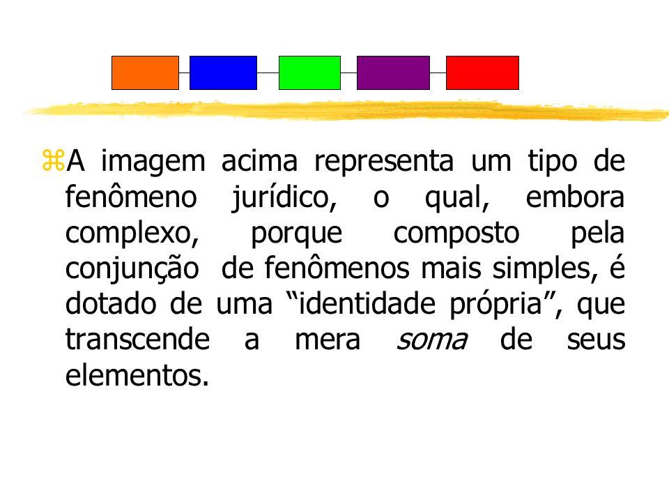 zA imagem acima representa um tipo de fenômeno jurídico, o qual, embora complexo, porque composto pela conjunção de fenômenos mais simples, é dotado d