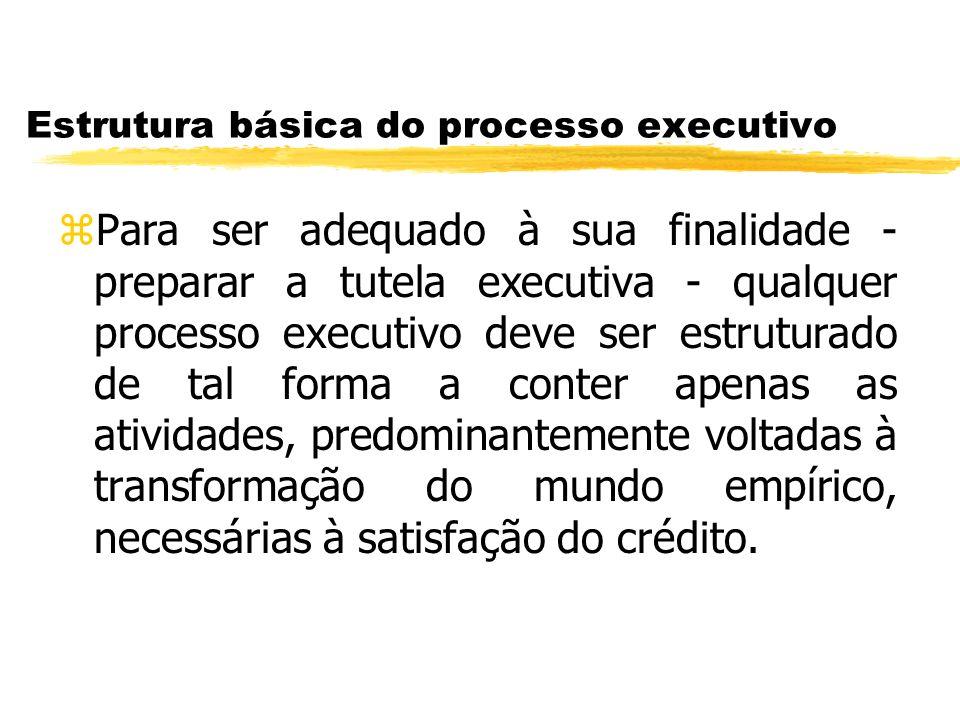 Estrutura básica do processo executivo zPara ser adequado à sua finalidade - preparar a tutela executiva - qualquer processo executivo deve ser estrut