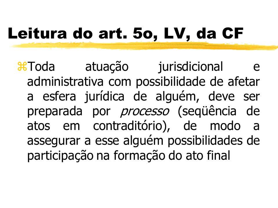 Leitura do art. 5o, LV, da CF zToda atuação jurisdicional e administrativa com possibilidade de afetar a esfera jurídica de alguém, deve ser preparada