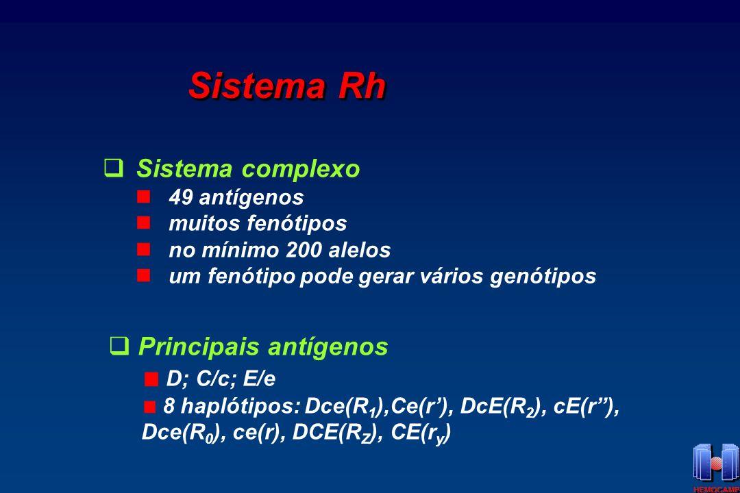 Sistema Rh:Terminologia Sistema Rh:Terminologia Rh não Rhesus Sistema ISBT: 004 Símbolo ISBT: RH Fenótipo: D+C+E-c+e+ RH:1,2-3,4,5 Dce/ce ou Dce/dce=R 1 r Provável genótipo: DCE/ce, RH * 1,2,5/RH*4,5 ou R 1 r