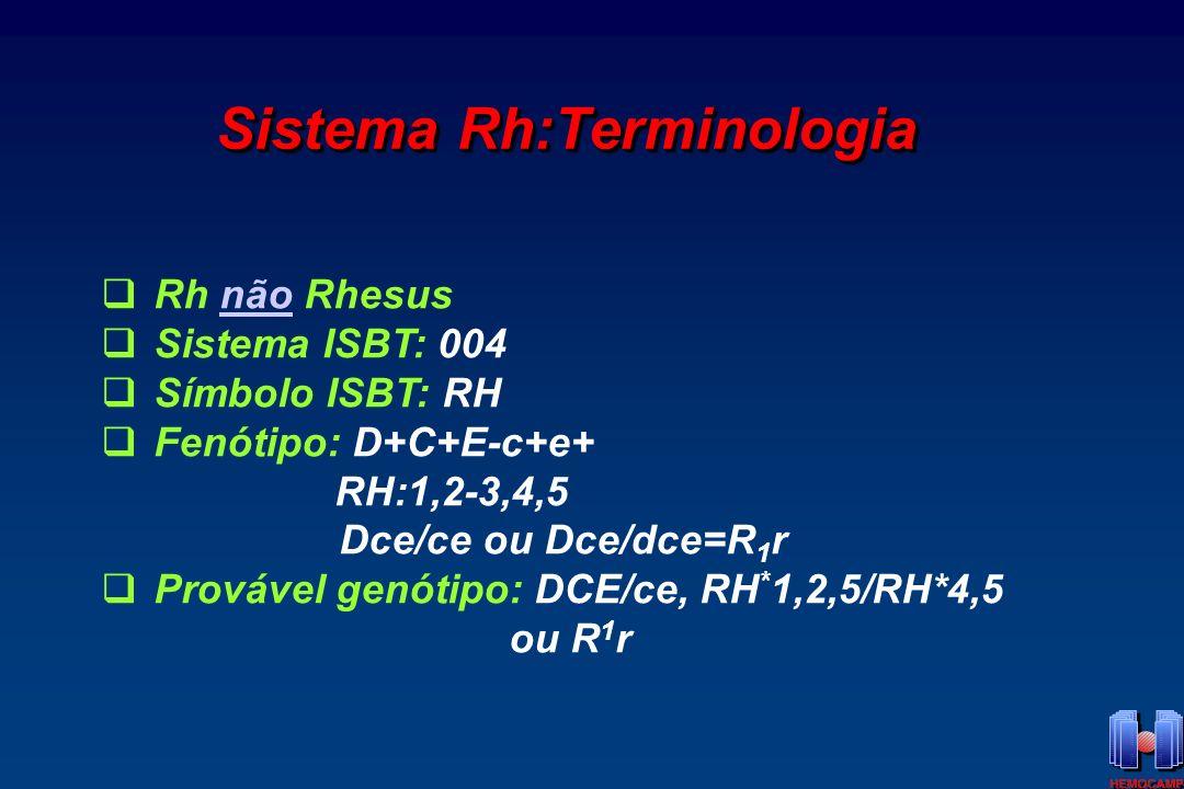 Tipagem RhD: positivo ou negativo.* genotipagem.