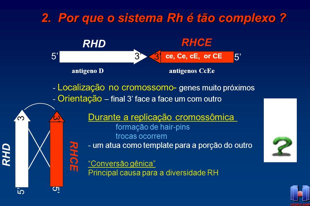 Diferenças na expressão de RhD Diferenças na expressão de RhD D-positivo – Maioria tem o gene RHD – MAS HÁ EXCEÇÕES D-negativo - 15-17% Europeus- devido a deleção RHD 3-7% Africanos, 0.5-1% Asiáticos – devido a mutações RHD D Fraco – requer teste indireto da antiglobulina para detecção trocas de único amino ácido (transmembrana) diminuição na QUANTIDADE DE RhD 53 tipos de D fracos diferentes D el - expressão muito fraca de D- não detectável por sorologia adsorve e elui anti-D mais comum em populações Asiáticas D Parcial – epítopos de D alterados tipam como D+ mas desenvolvem anti-D Causas – Troca de único amino ácido na superfície da hemácia - Parte do gene RHD substituído pelo RHCE