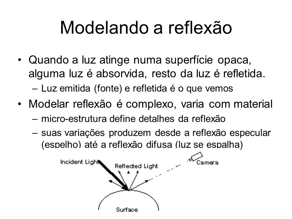 Modelando a reflexão Quando a luz atinge numa superfície opaca, alguma luz é absorvida, resto da luz é refletida. –Luz emitida (fonte) e refletida é o