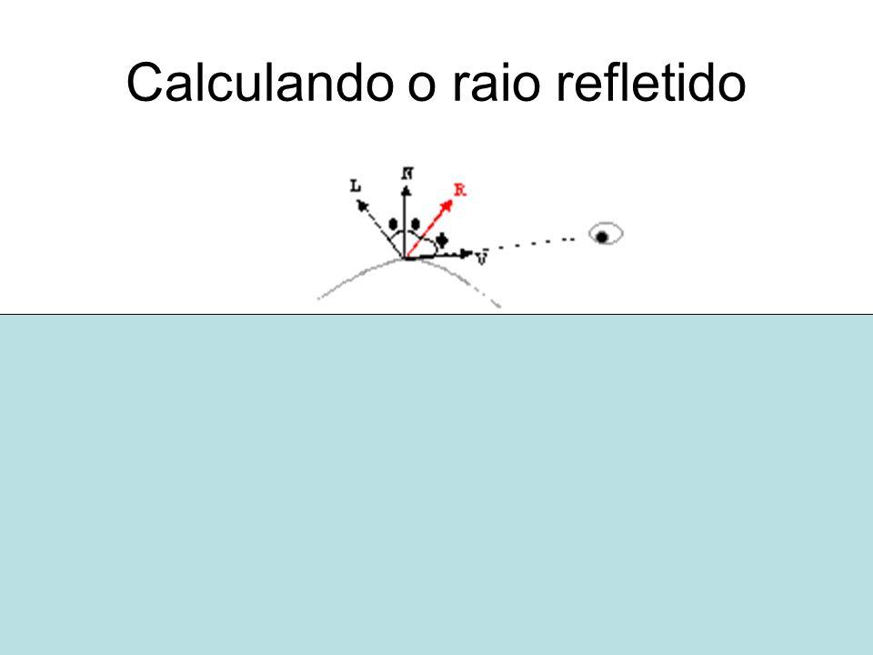 Calculando o raio refletido R = 2 N(N.L) - L 2Lcos( ) = 2L (N.L) Lcos( ) = L (N.L) R=2Lcos( ) - L = 2L (N.L) - L
